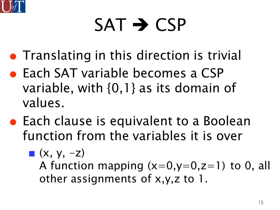 15 SAT CSP Translating in this direction is trivial Each SAT variable becomes a CSP variable, with {0,1} as its domain of values.