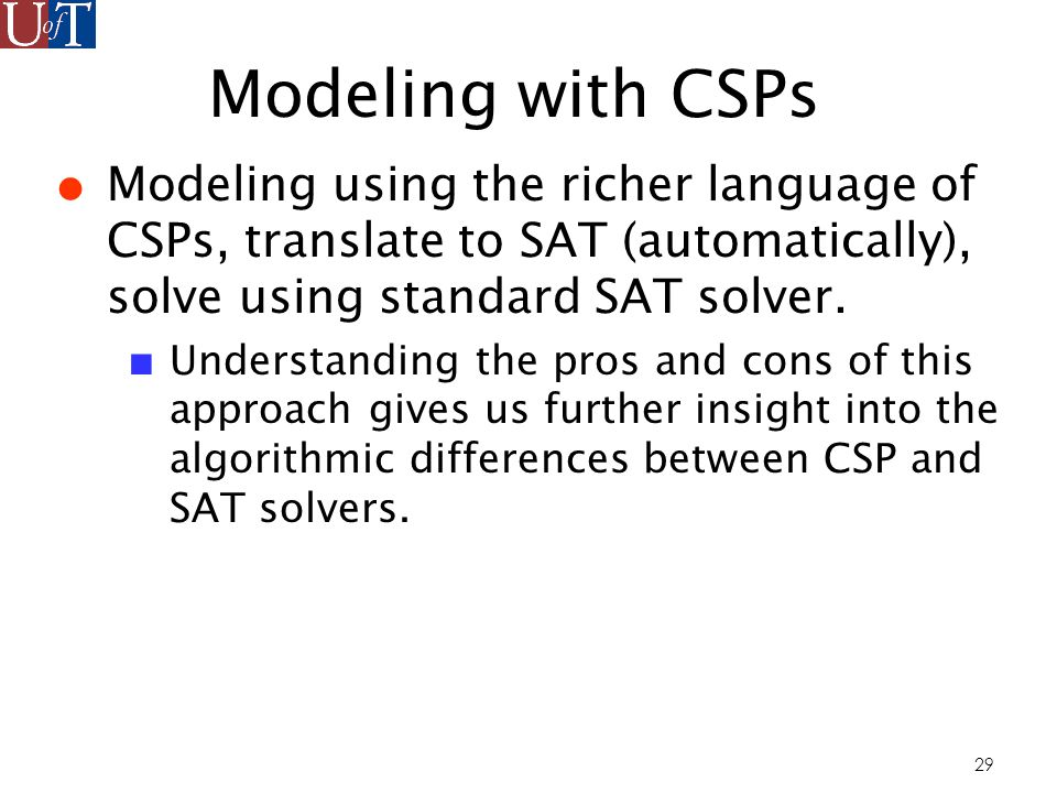 29 Modeling with CSPs Modeling using the richer language of CSPs, translate to SAT (automatically), solve using standard SAT solver.