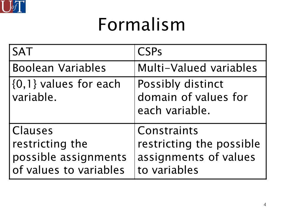 5 Formalism SAT = h V, Ci V = {V 1, V 2, …, V n } is a set of Boolean variables C = {c 1, c 2, …, c k } a set of clauses.