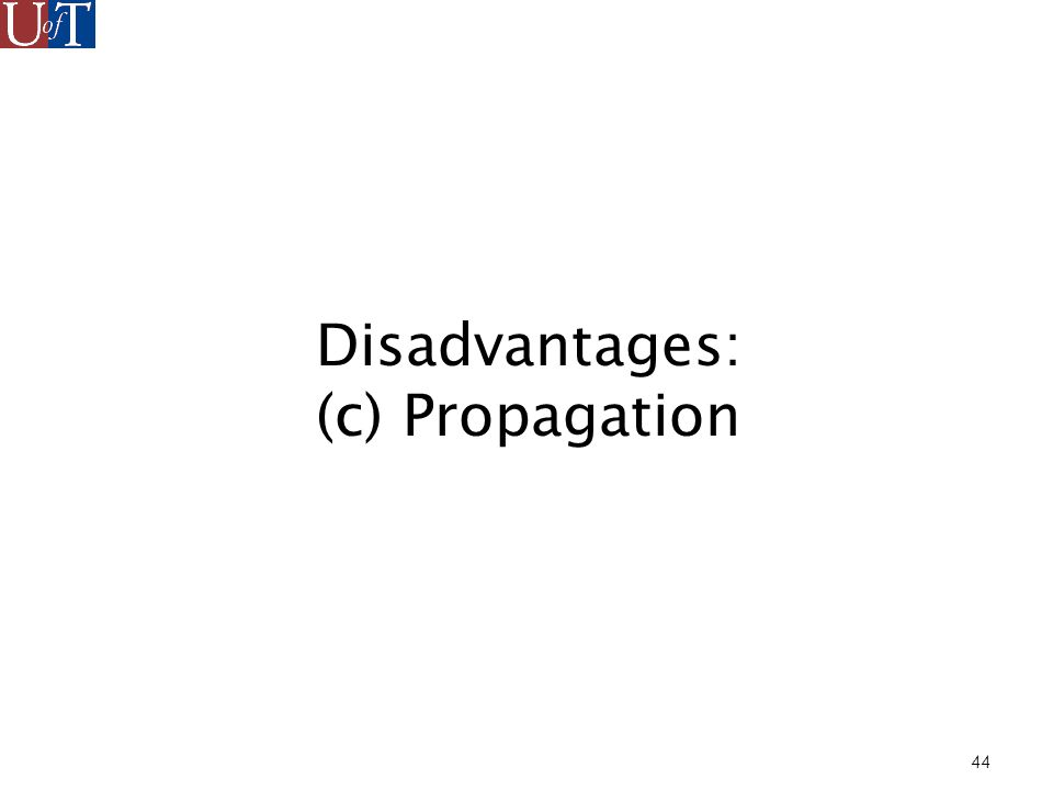 44 Disadvantages: (c) Propagation