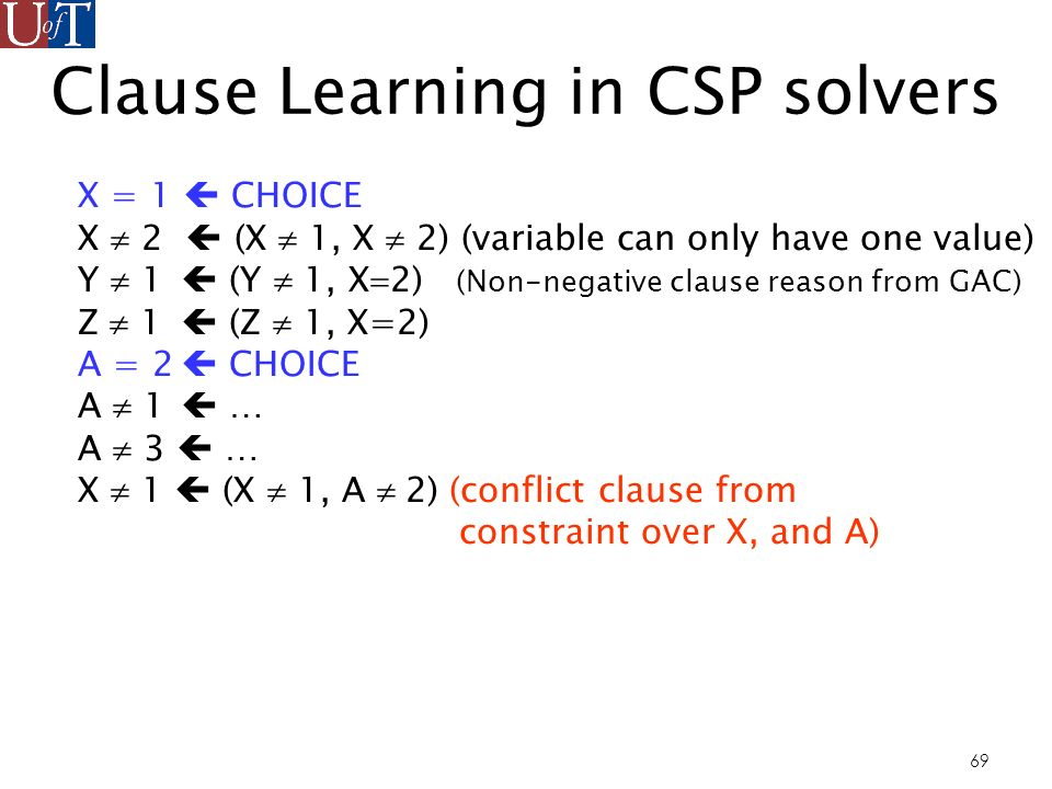 69 Clause Learning in CSP solvers X = 1 CHOICE X 2 (X 1, X 2) (variable can only have one value) Y 1 (Y 1, X 2) (Non-negative clause reason from GAC) Z 1 (Z 1, X=2) A = 2 CHOICE A 1 … A 3 … X 1 (X 1, A 2) (conflict clause from constraint over X, and A)