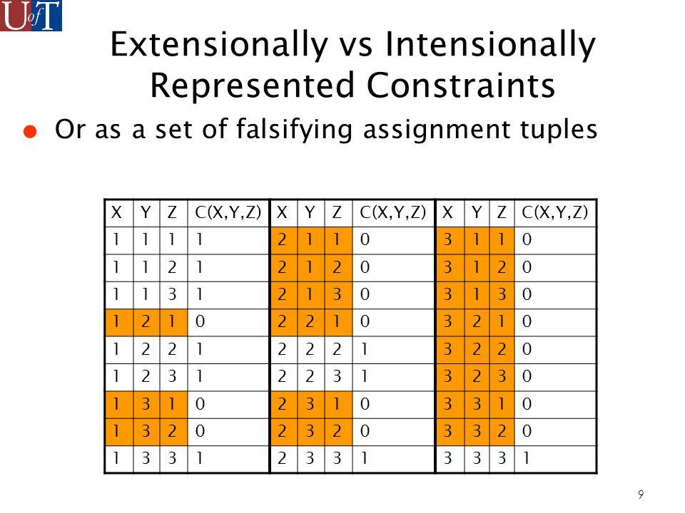 40 Disadvantages: (b) Heuristics