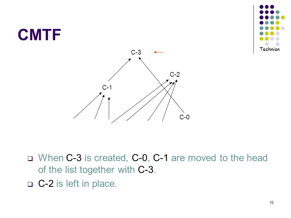 Technion 16 CMTF When C-3 is created, C-0, C-1 are moved to the head of the list together with C-3. C-2 is left in place. C-1 C-3 C-2 C-0