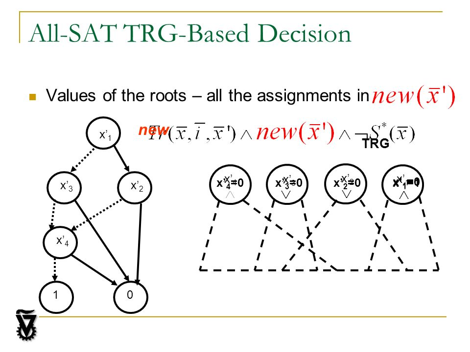 All-SAT TRG-Based Decision Values of the roots – all the assignments in x 1 x 2 x 3 x 4 x 3 x 1 x 2 1 0 x 4 =0 x 3 =0 x 2 =0 x 1 =1 x 1 =0 TRG new