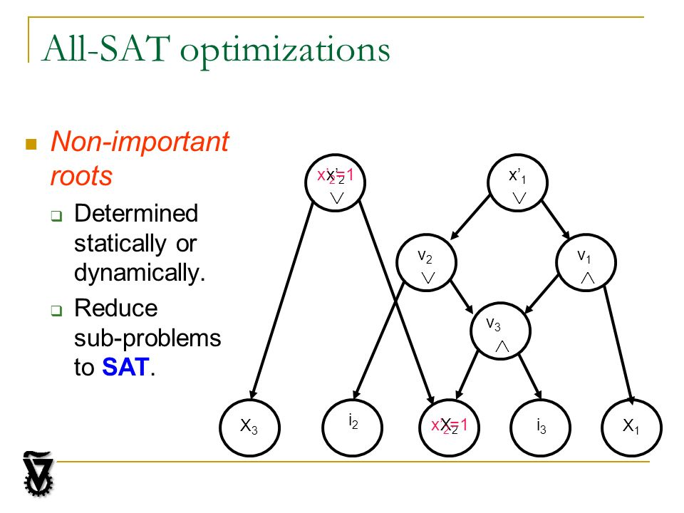 All-SAT optimizations Non-important roots Determined statically or dynamically.