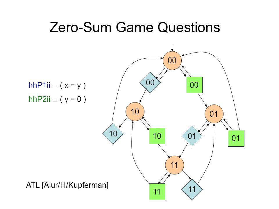 Zero-Sum Game Questions hhP1ii ( x = y ) hhP2ii ( y = 0 ) 00 10 01 11 ATL [Alur/H/Kupferman]