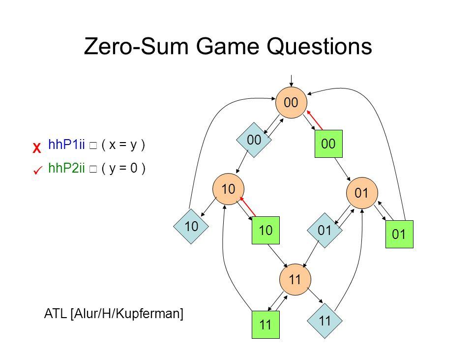 Zero-Sum Game Questions hhP1ii ( x = y ) hhP2ii ( y = 0 ) 00 10 01 11 ATL [Alur/H/Kupferman] X