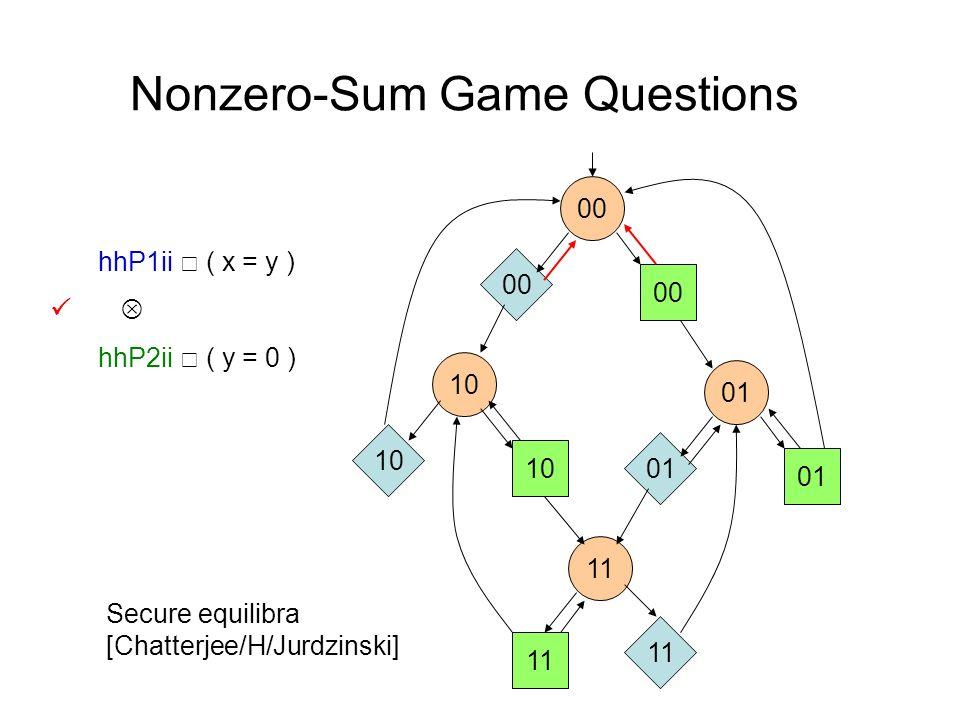 Nonzero-Sum Game Questions hhP1ii ( x = y ) hhP2ii ( y = 0 ) 00 10 01 11 Secure equilibra [Chatterjee/H/Jurdzinski]