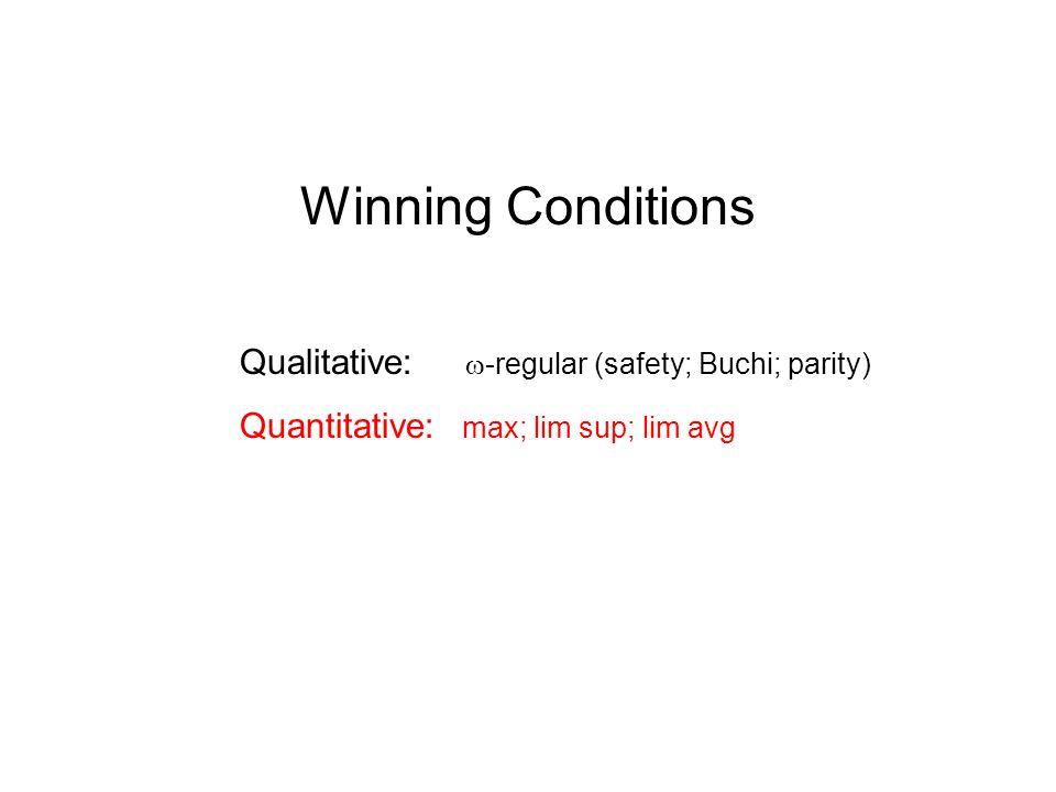 Winning Conditions Qualitative: -regular (safety; Buchi; parity) Quantitative: max; lim sup; lim avg