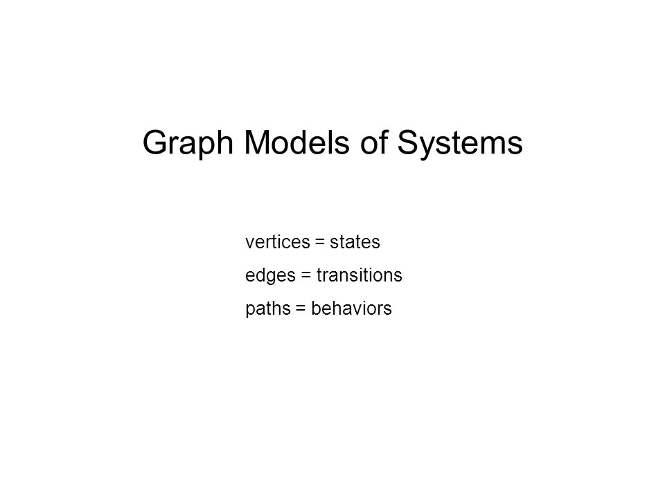 Graph Models of Systems vertices = states edges = transitions paths = behaviors
