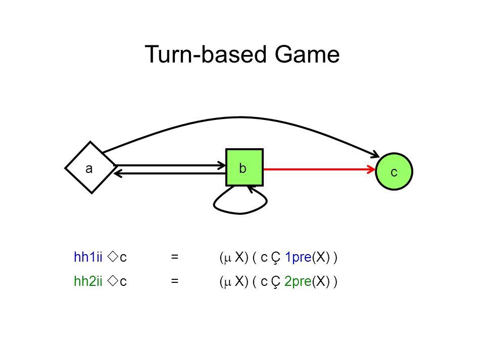 c Turn-based Game ab hh1ii c =( X) ( c Ç 1pre(X) ) hh2ii c=( X) ( c Ç 2pre(X) )