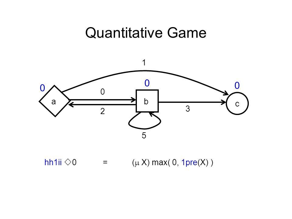 c ab hh1ii 0 =( X) max( 0, 1pre(X) ) 0 1 2 5 3 0 0 0
