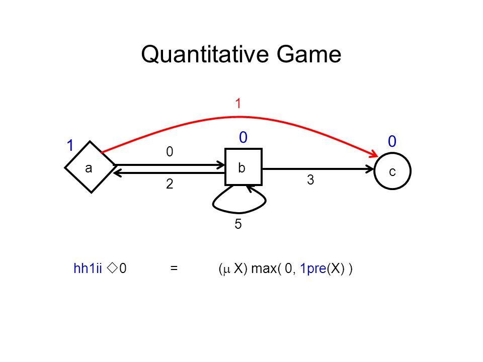 c Quantitative Game ab hh1ii 0 =( X) max( 0, 1pre(X) ) 0 1 2 5 3 1 0 0
