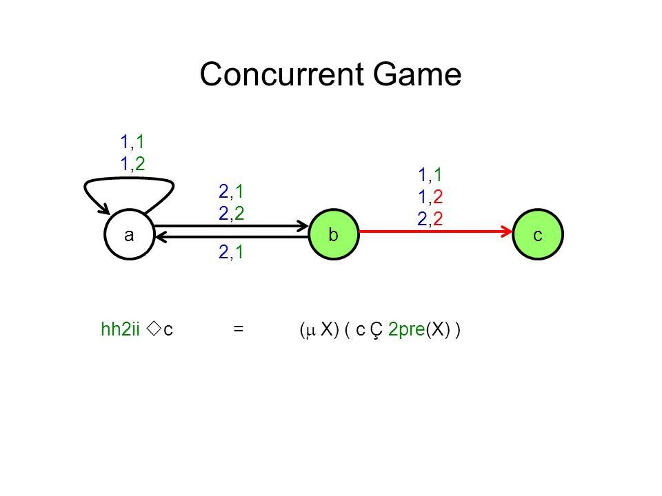 acb 1,11,21,11,2 2,12,22,12,2 1,11,22,21,11,22,2 2,12,1 Concurrent Game hh2ii c=( X) ( c Ç 2pre(X) )