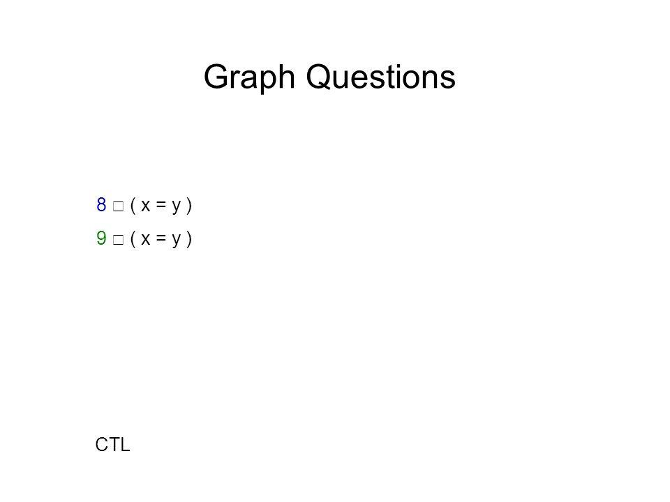 Graph Questions 8 ( x = y ) 9 ( x = y ) CTL
