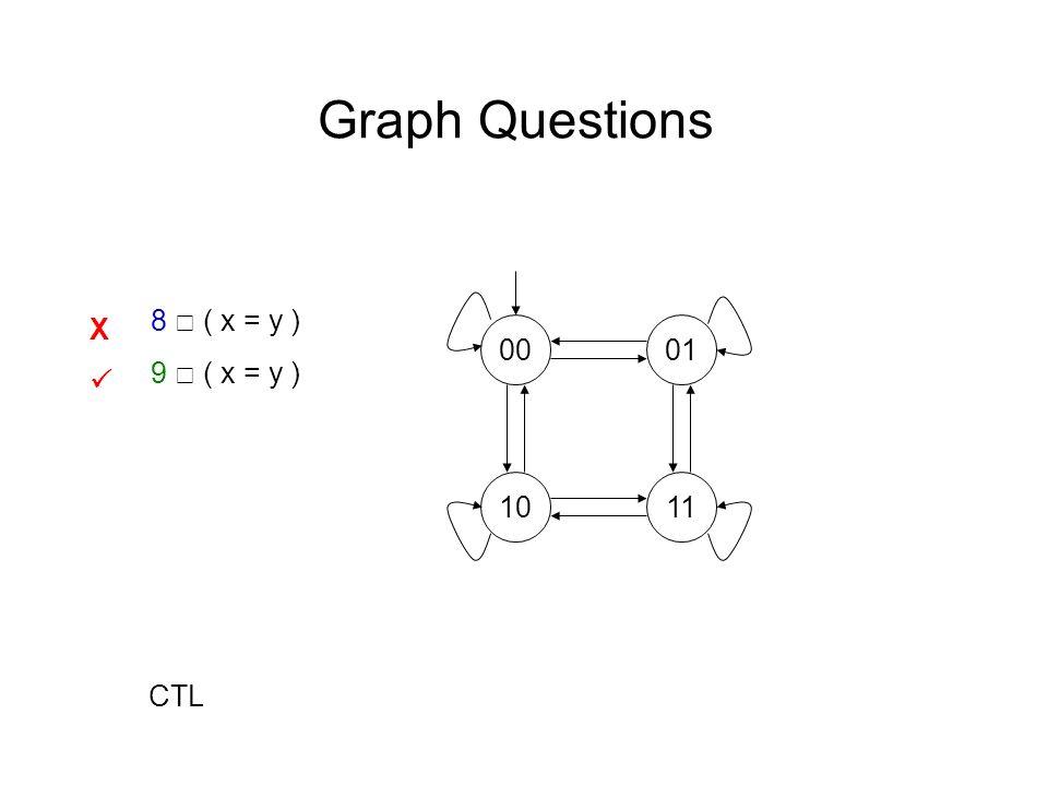 Graph Questions 8 ( x = y ) 9 ( x = y ) 00 1011 01 X CTL