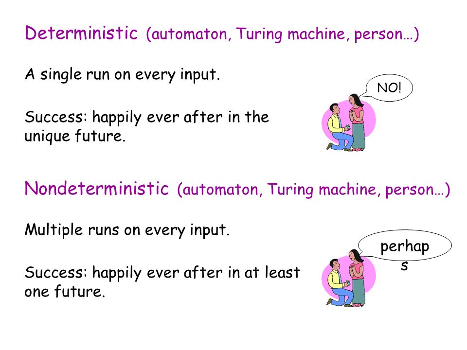 Deterministic (automaton, Turing machine, person…) NO.