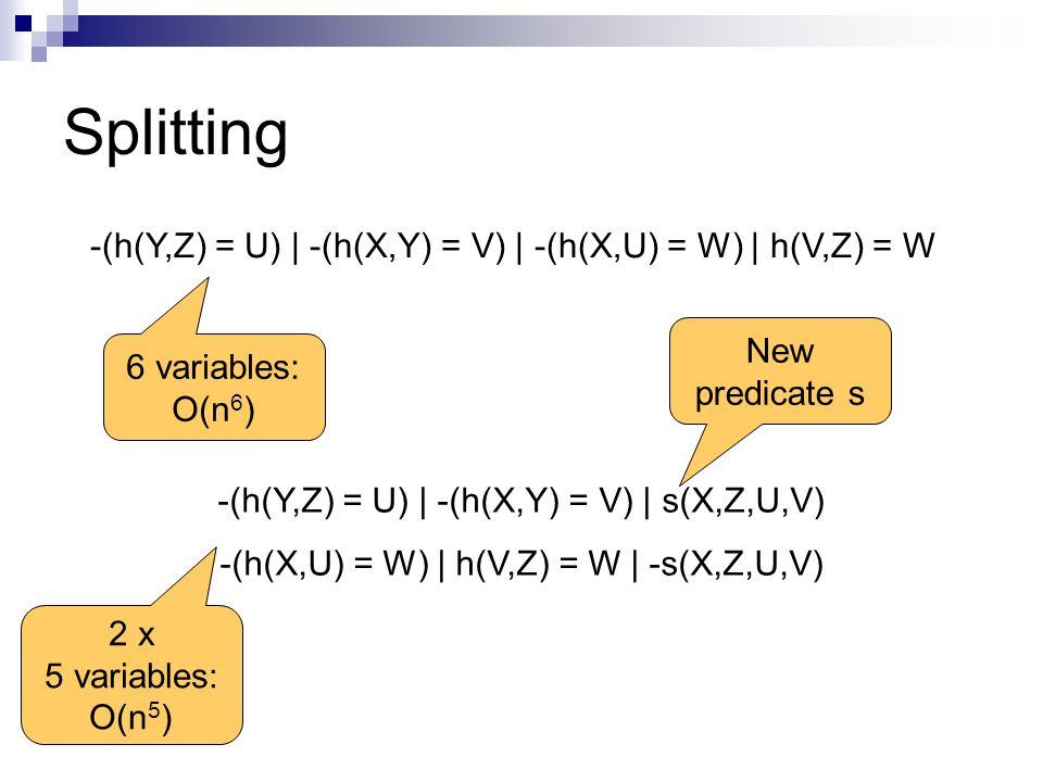 Splitting -(h(Y,Z) = U) | -(h(X,Y) = V) | -(h(X,U) = W) | h(V,Z) = W 6 variables: O(n 6 ) -(h(Y,Z) = U) | -(h(X,Y) = V) | s(X,Z,U,V) -(h(X,U) = W) | h(V,Z) = W | -s(X,Z,U,V) New predicate s 2 x 5 variables: O(n 5 )