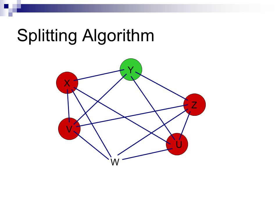 Splitting Algorithm X V Z U W Y