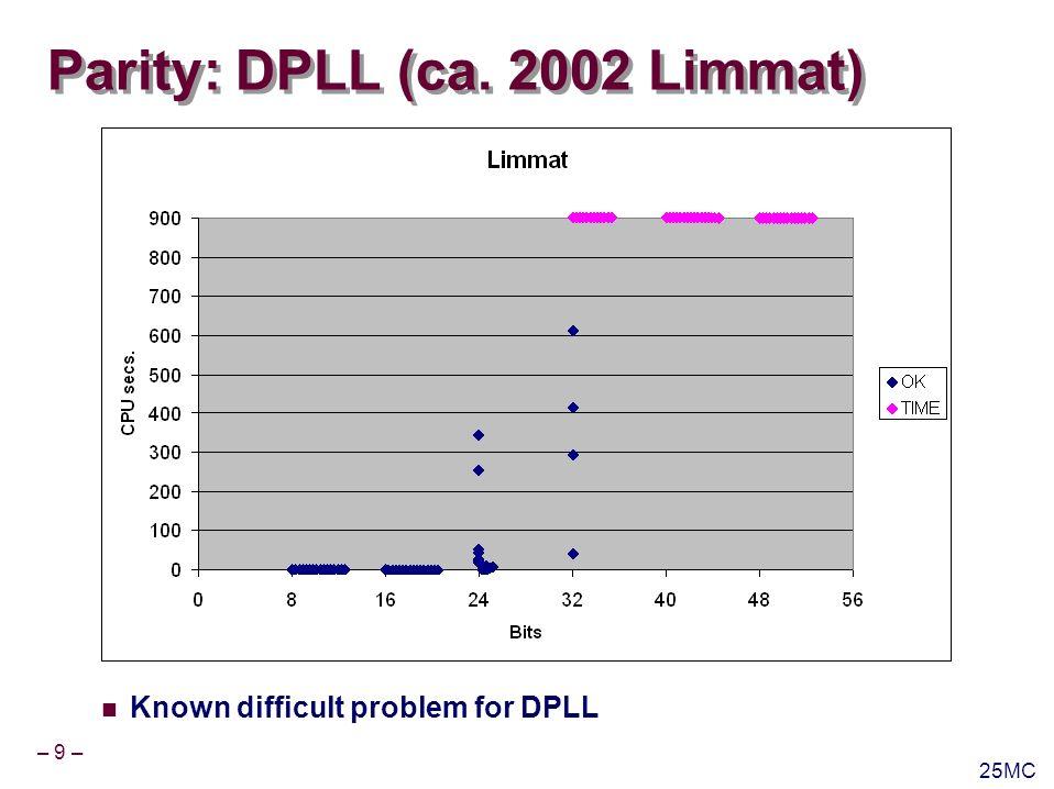 – 9 – 25MC Parity: DPLL (ca. 2002 Limmat) Known difficult problem for DPLL