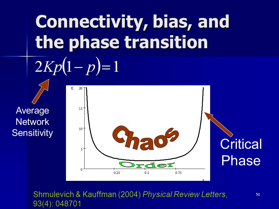 51 Connectivity, bias, and the phase transition Critical Phase Average Network Sensitivity Shmulevich & Kauffman (2004) Physical Review Letters, 93(4): 048701