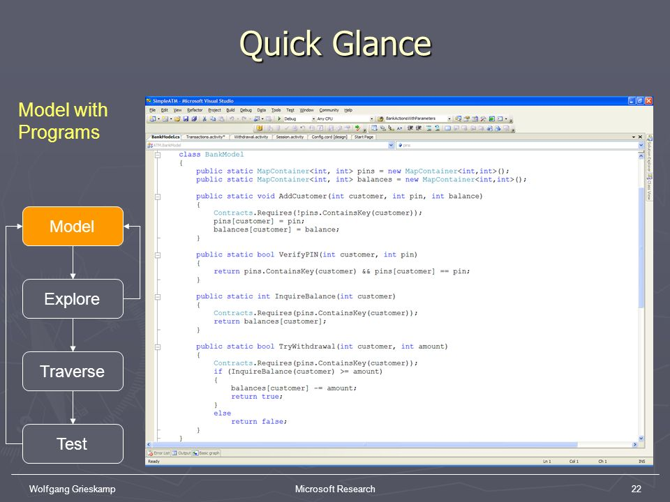 Wolfgang GrieskampMicrosoft Research22 Quick Glance Model Explore Traverse Test Model with Programs