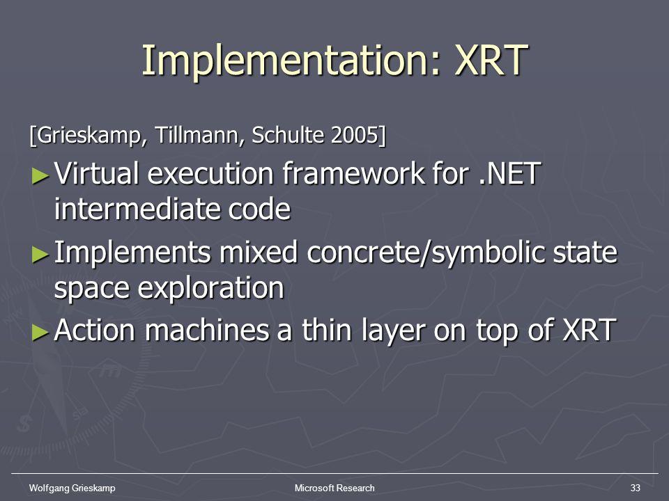 Wolfgang GrieskampMicrosoft Research33 Implementation: XRT [Grieskamp, Tillmann, Schulte 2005] Virtual execution framework for.NET intermediate code V
