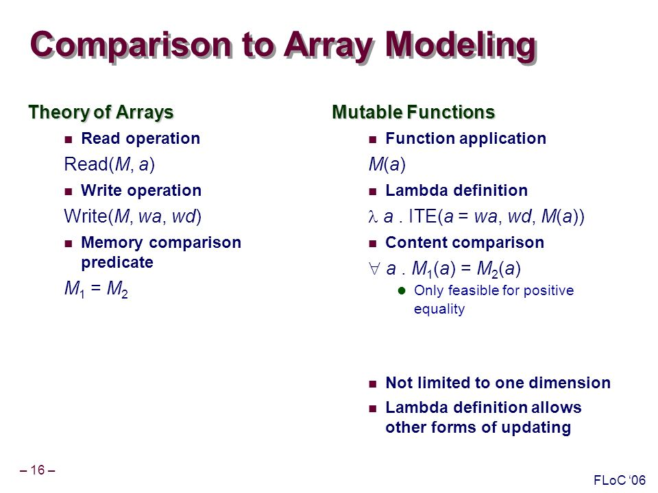 – 16 – FLoC 06 Comparison to Array Modeling Theory of Arrays Read operation Read(M, a) Write operation Write(M, wa, wd) Memory comparison predicate M 1 = M 2 Mutable Functions Function application M(a) Lambda definition a.