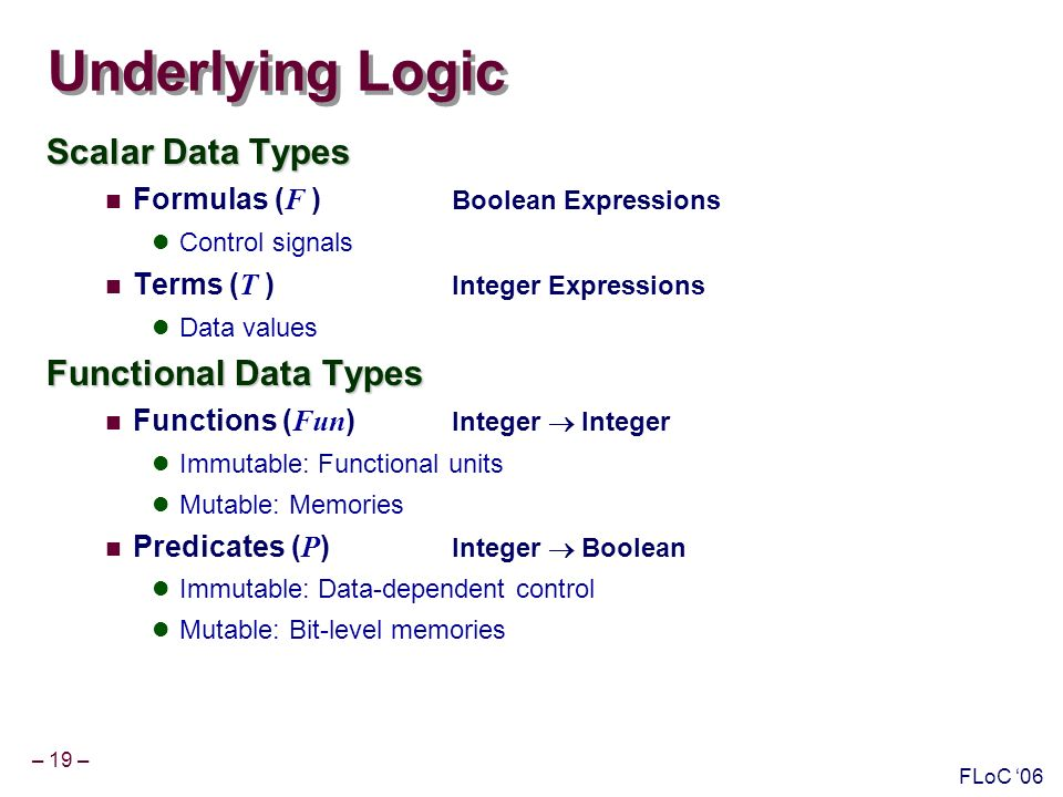 – 19 – FLoC 06 Underlying Logic Scalar Data Types Formulas ( F ) Boolean Expressions Control signals Terms ( T ) Integer Expressions Data values Functional Data Types Functions ( Fun ) Integer Integer Immutable: Functional units Mutable: Memories Predicates ( P ) Integer Boolean Immutable: Data-dependent control Mutable: Bit-level memories