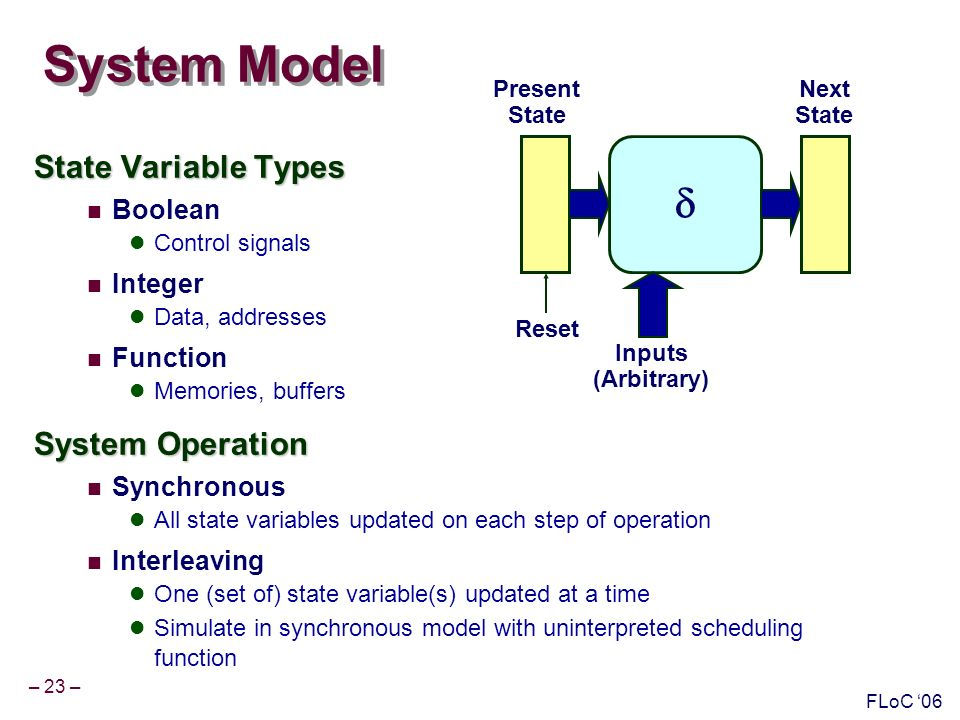 – 23 – FLoC 06 System Model State Variable Types Boolean Control signals Integer Data, addresses Function Memories, buffers System Operation Synchronous All state variables updated on each step of operation Interleaving One (set of) state variable(s) updated at a time Simulate in synchronous model with uninterpreted scheduling function Present State Next State Inputs (Arbitrary) Reset