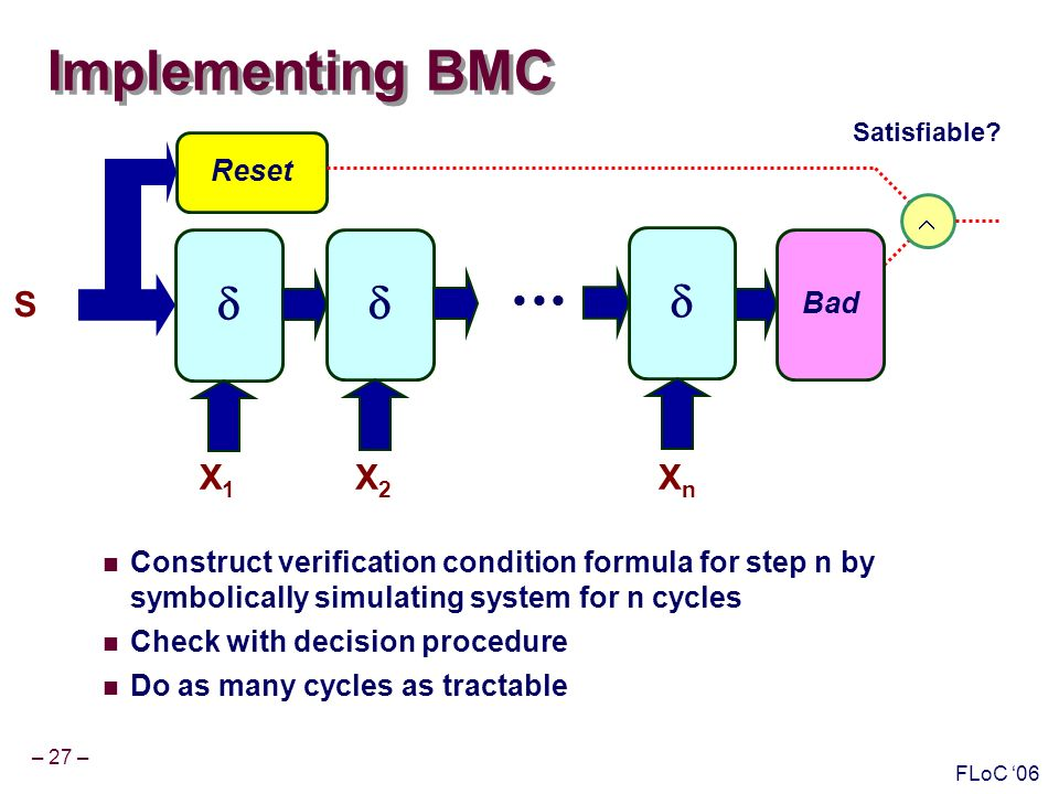 – 27 – FLoC 06 Implementing BMC Construct verification condition formula for step n by symbolically simulating system for n cycles Check with decision procedure Do as many cycles as tractable S X1X1 X2X2 XnXn Bad Reset Satisfiable