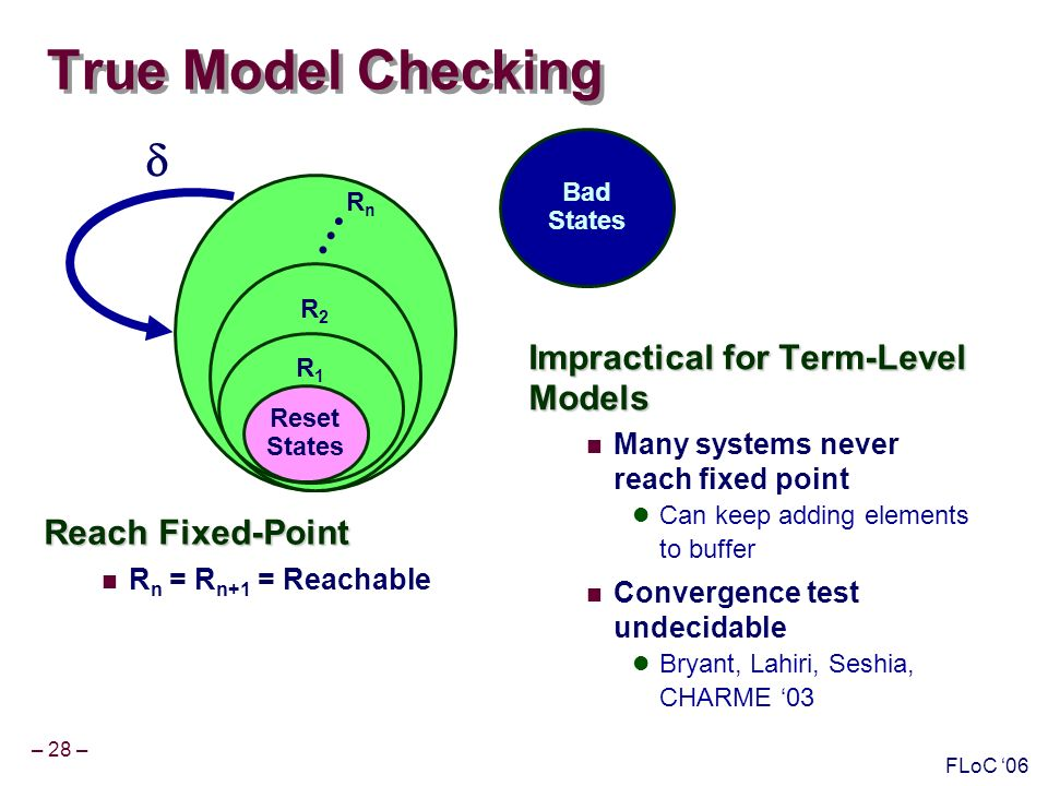 – 28 – FLoC 06 RnRn R2R2 True Model Checking Reach Fixed-Point R n = R n+1 = Reachable Impractical for Term-Level Models Many systems never reach fixed point Can keep adding elements to buffer Convergence test undecidable Bryant, Lahiri, Seshia, CHARME 03 Bad States R1R1 Reset States
