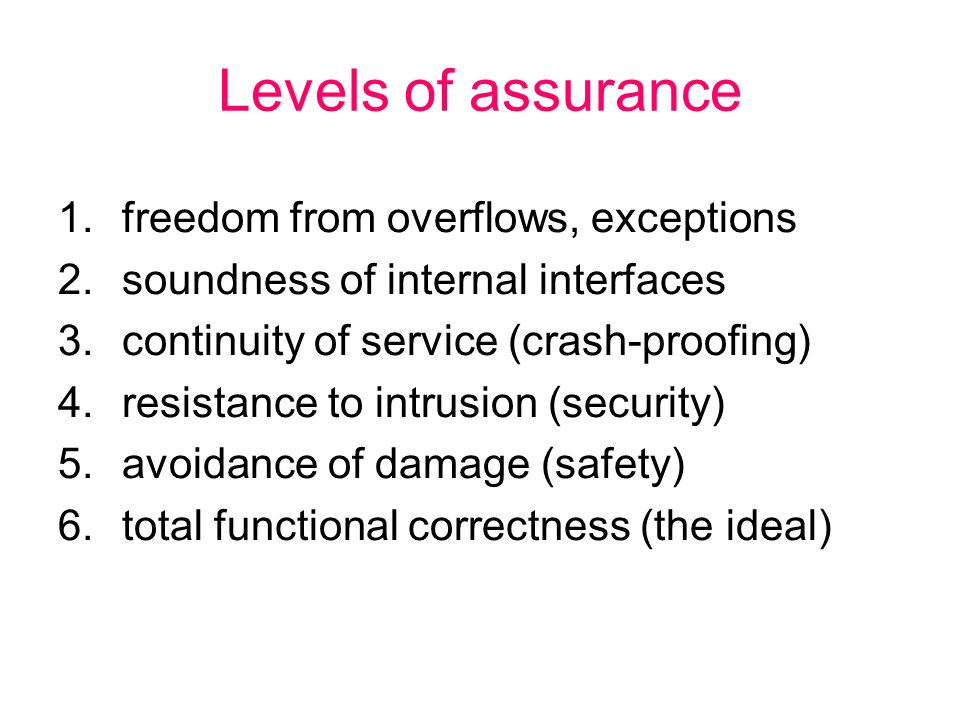 Levels of assurance 1.freedom from overflows, exceptions 2.soundness of internal interfaces 3.continuity of service (crash-proofing) 4.resistance to intrusion (security) 5.avoidance of damage (safety) 6.total functional correctness (the ideal)
