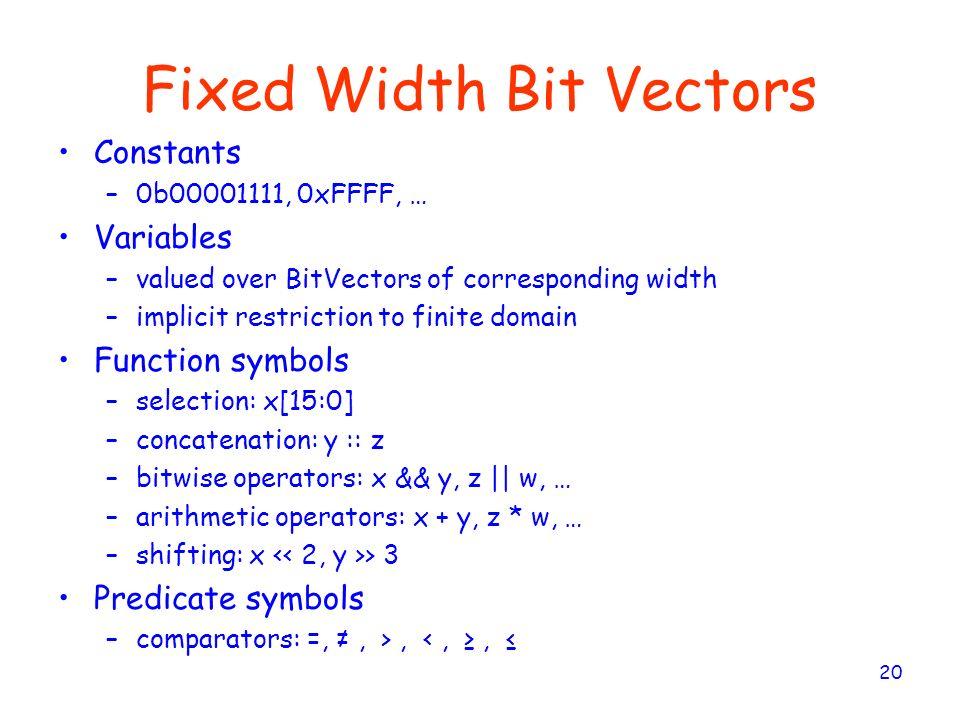 20 Fixed Width Bit Vectors Constants –0b00001111, 0xFFFF, … Variables –valued over BitVectors of corresponding width –implicit restriction to finite d