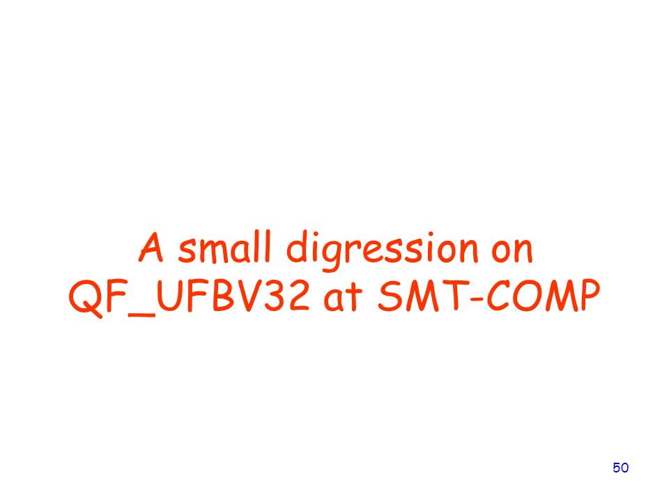 50 A small digression on QF_UFBV32 at SMT-COMP