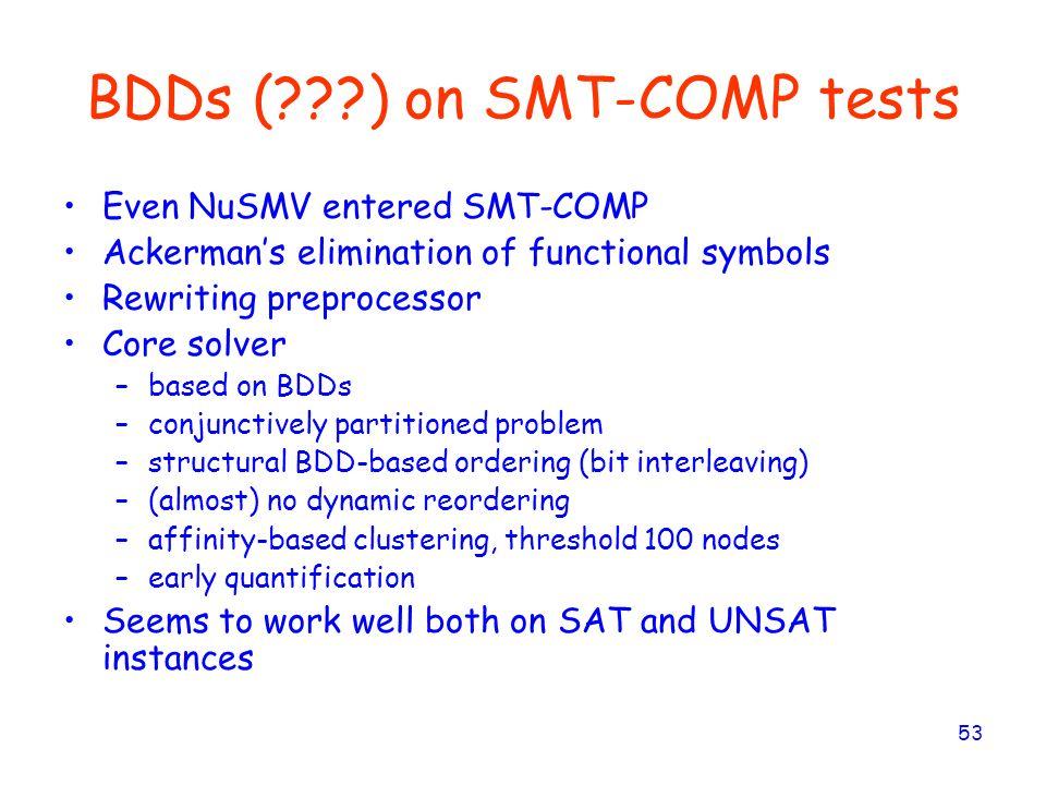 53 BDDs (???) on SMT-COMP tests Even NuSMV entered SMT-COMP Ackermans elimination of functional symbols Rewriting preprocessor Core solver –based on B