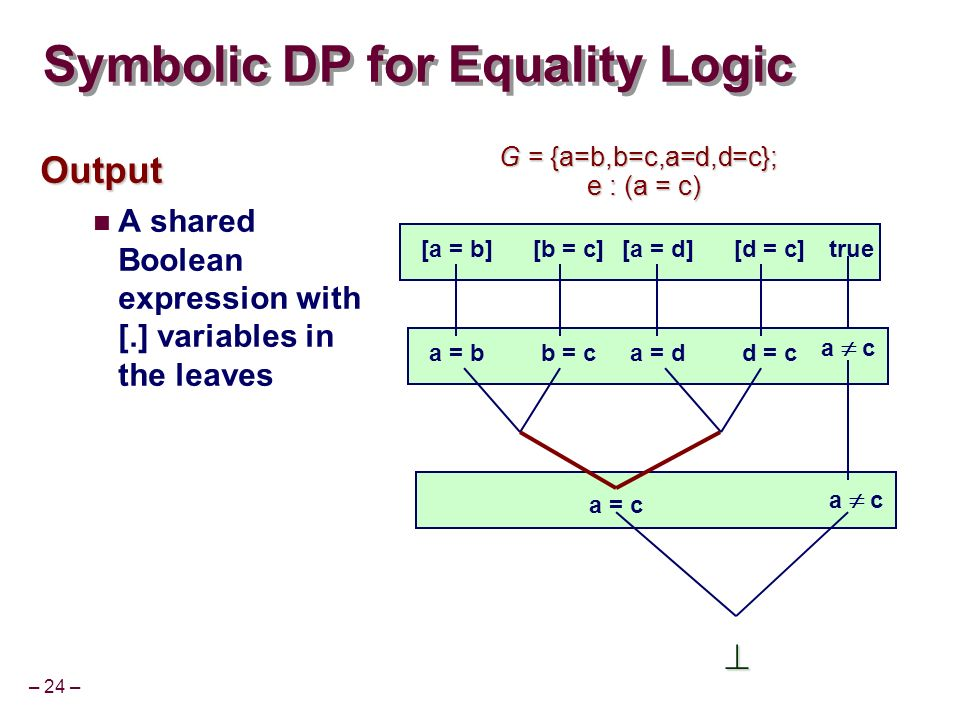 – 24 – Symbolic DP for Equality Logic Output A shared Boolean expression with [.] variables in the leaves a = bb = c a c a = c a c [a = b][b = c]true a = dd = c [a = d][d = c] G = {a=b,b=c,a=d,d=c}; e : (a = c) e : (a = c)