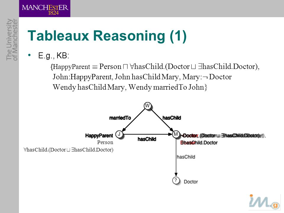 Tableaux Reasoning (1) E.g., KB: { HappyParent ´ Person u 8 hasChild.(Doctor t 9 hasChild.Doctor), John:HappyParent, John hasChild Mary, Mary: : Docto
