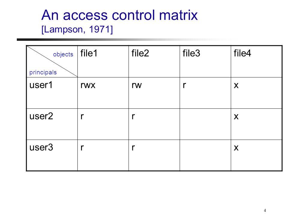 4 An access control matrix [Lampson, 1971] objects principals file1file2file3file4 user1rwxrwrx user2rrx user3rrx