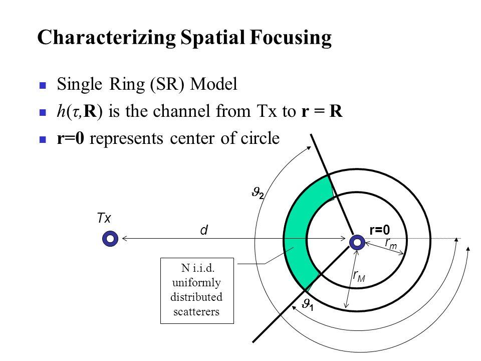 Characterizing Spatial Focusing Single Ring (SR) Model h(τ,R) is the channel from Tx to r = R r=0 represents center of circle r=0 Tx rmrm d N i.i.d. u
