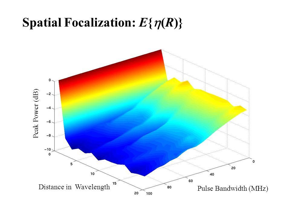 Spatial Focalization: E{ (R)} Distance in Wavelength Pulse Bandwidth (MHz) Peak Power (dB)