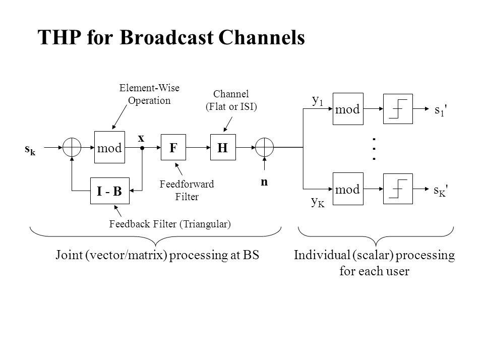 THP for Broadcast Channels s1's1' mod I - B HF sK'sK' mod n x y1y1 yKyK... mod sksk Element-Wise Operation Feedback Filter (Triangular) Channel (Flat