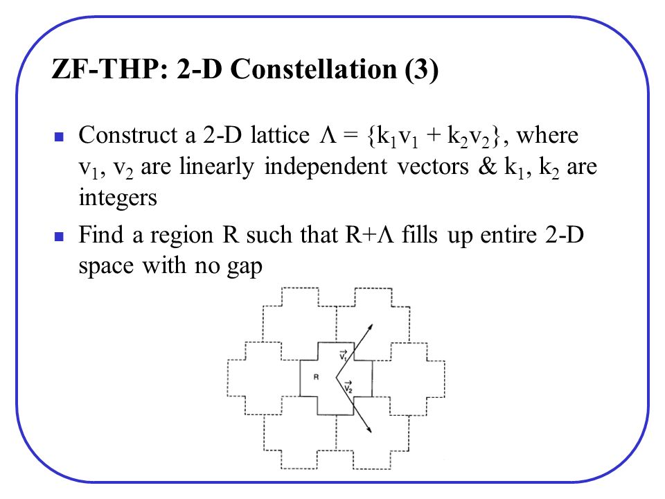 ZF-THP: 2-D Constellation (3) Construct a 2-D lattice = {k 1 v 1 + k 2 v 2 }, where v 1, v 2 are linearly independent vectors & k 1, k 2 are integers Find a region R such that R+ fills up entire 2-D space with no gap