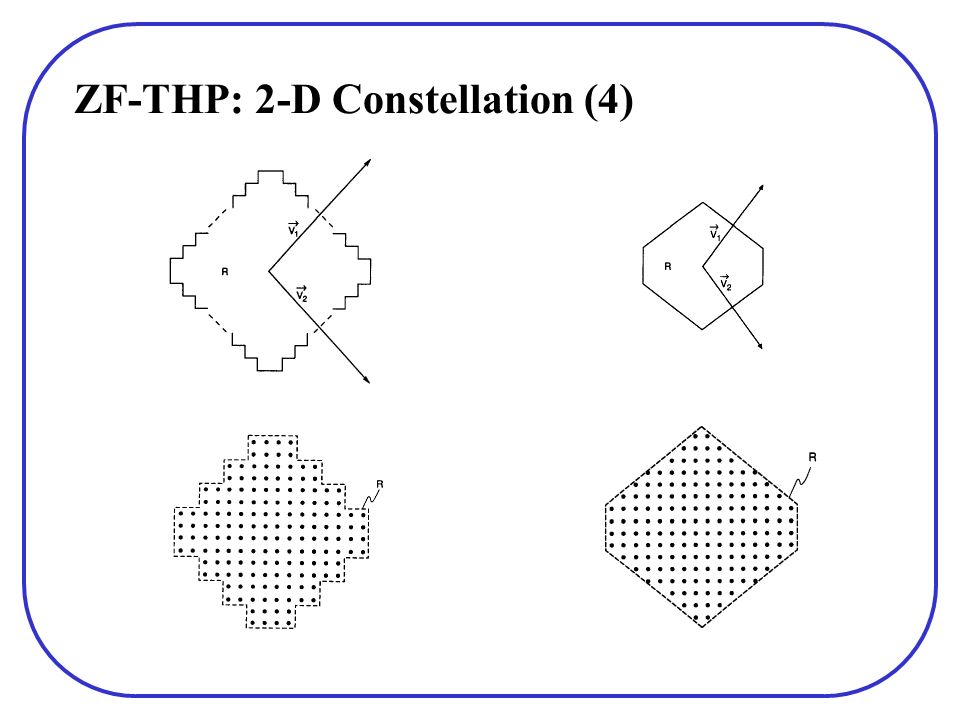 ZF-THP: 2-D Constellation (4)