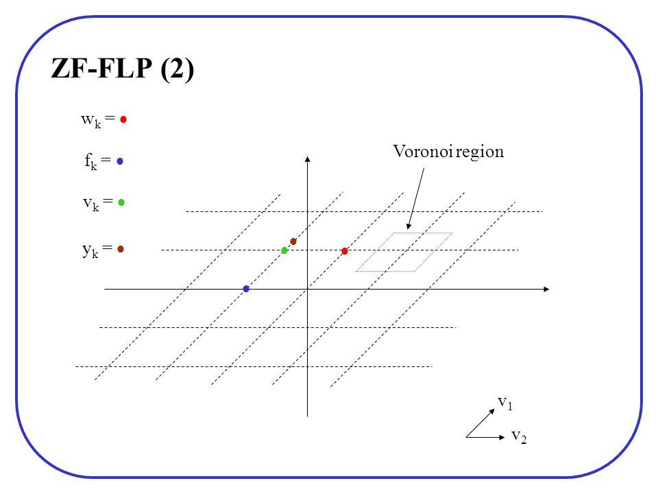 ZF-FLP (2) v1v1 v2v2 Voronoi region w k = f k = v k = y k =