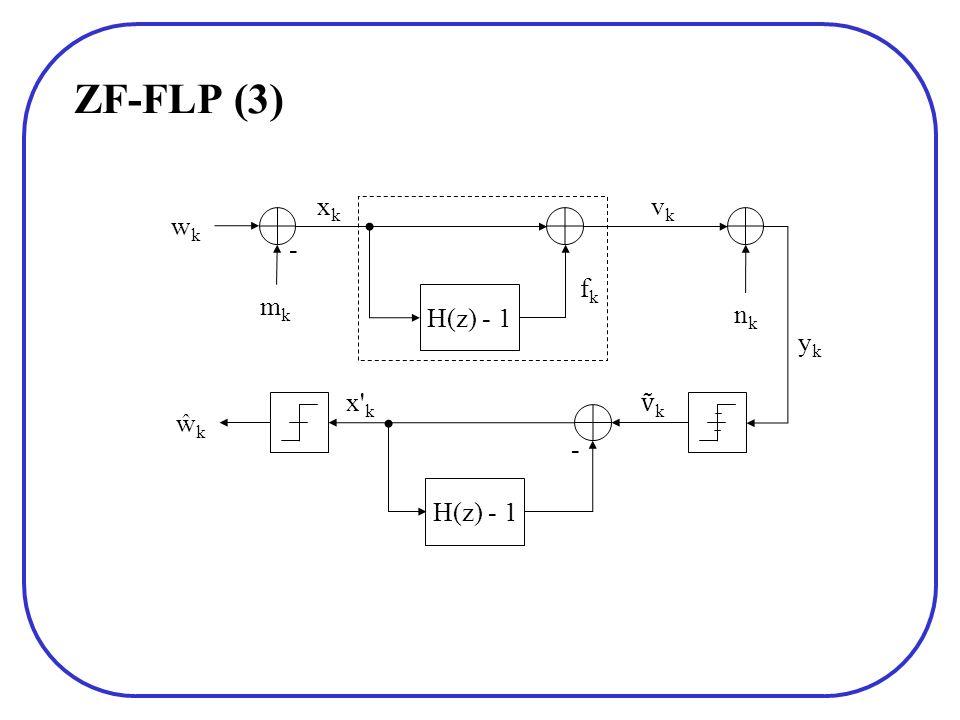 ZF-FLP (3) H(z) - 1 wkwk xkxk ykyk nknk ŵkŵk - fkfk mkmk - k x'kx'k vkvk