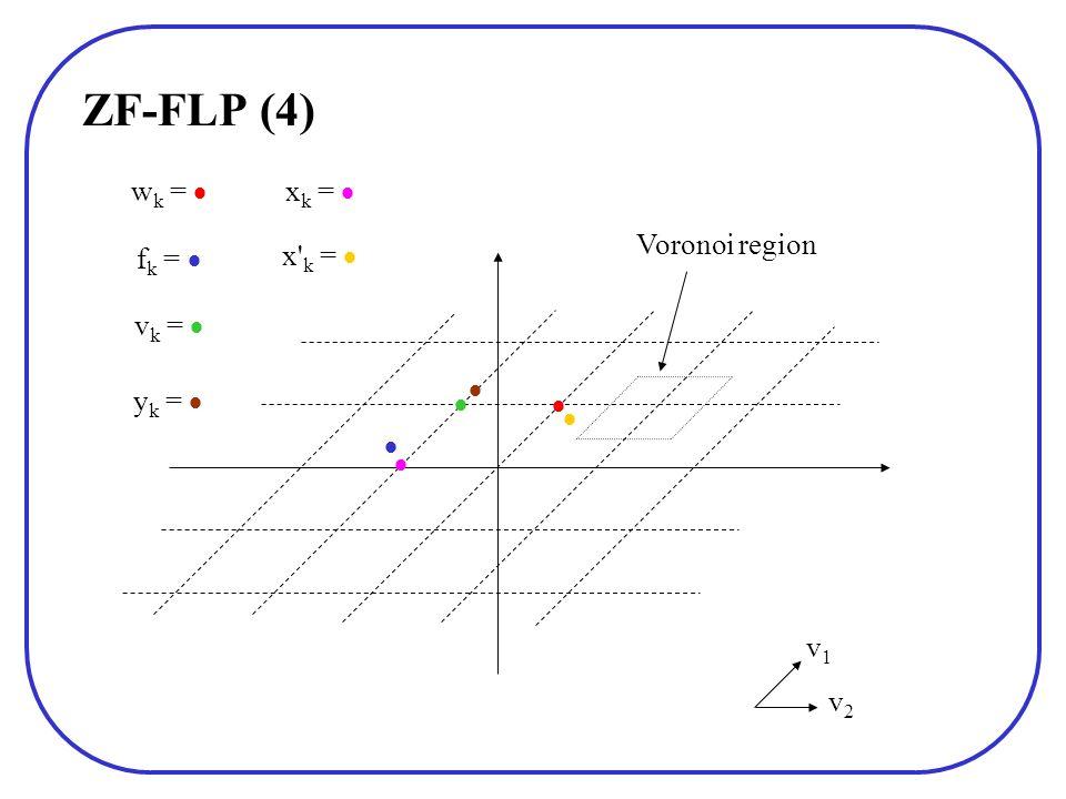 ZF-FLP (4) v1v1 v2v2 Voronoi region w k = f k = v k = y k = x k = x' k =