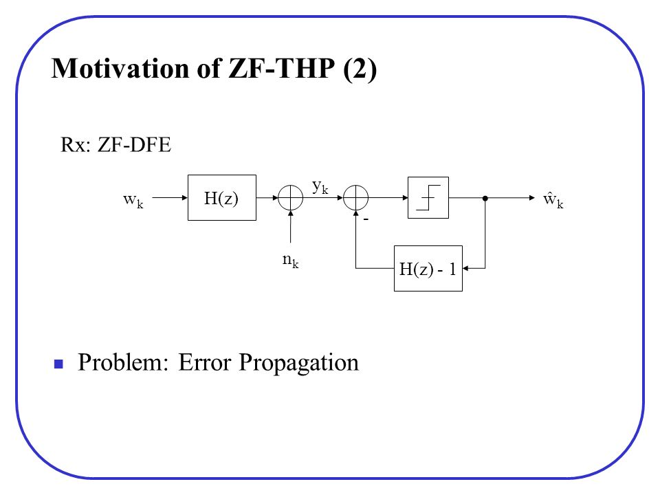 H(z) wkwk ykyk nknk ŵkŵk H(z) - 1 - Rx: ZF-DFE Motivation of ZF-THP (2) Problem: Error Propagation