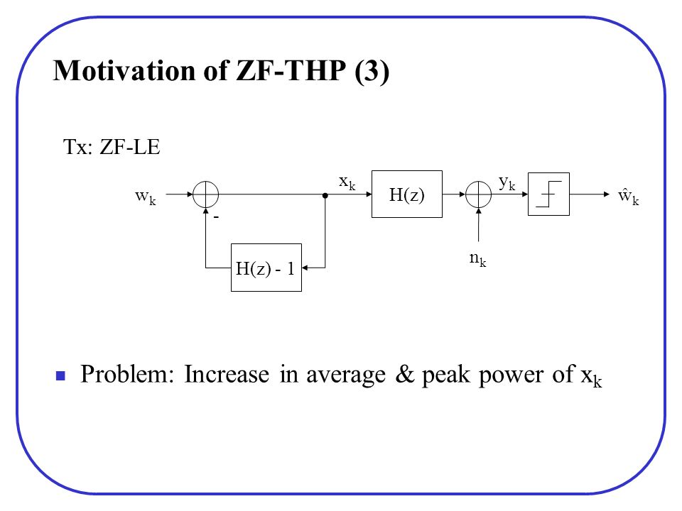 Tx: ZF-LE H(z) H(z) - 1 wkwk xkxk ykyk nknk ŵkŵk - Motivation of ZF-THP (3) Problem: Increase in average & peak power of x k