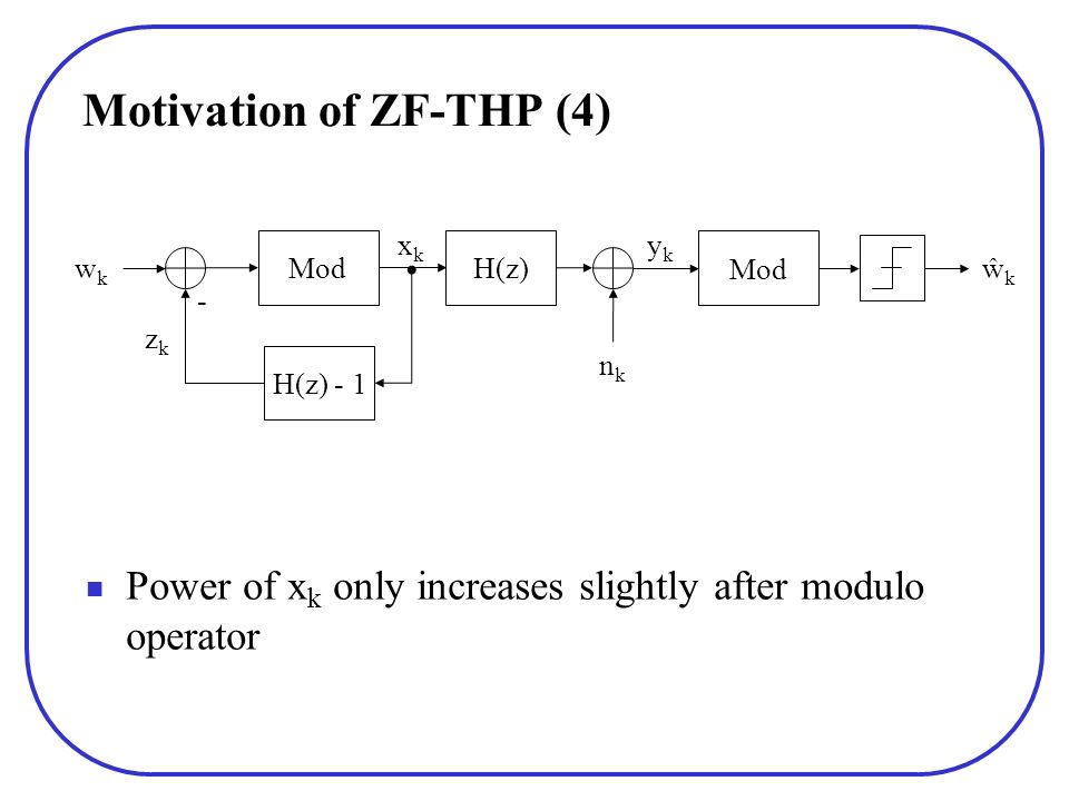 Motivation of ZF-THP (4) Power of x k only increases slightly after modulo operator H(z) H(z) - 1 Mod wkwk xkxk ykyk nknk ŵkŵk - zkzk